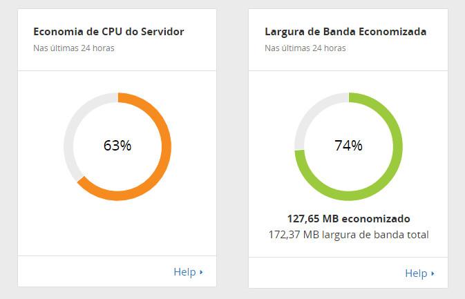 cloudflare economia do servidor