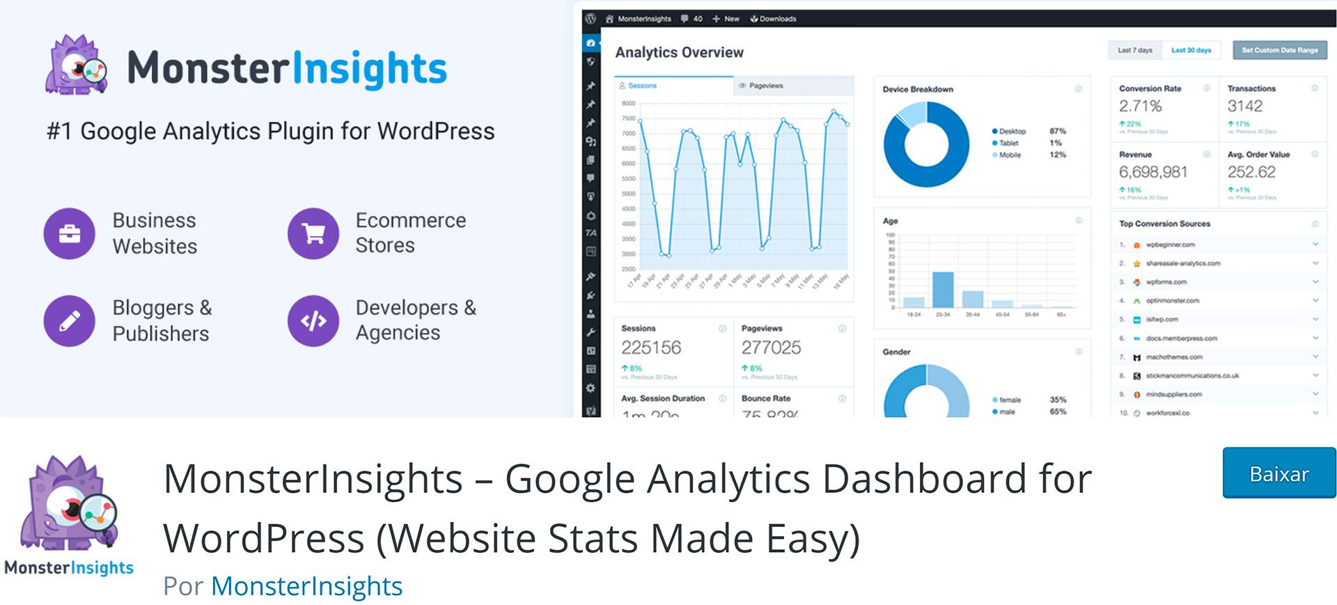 WordPress Plugins Google Analytics (by MonsterInsights)