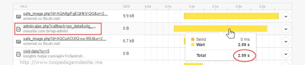exemplo plugin site lento