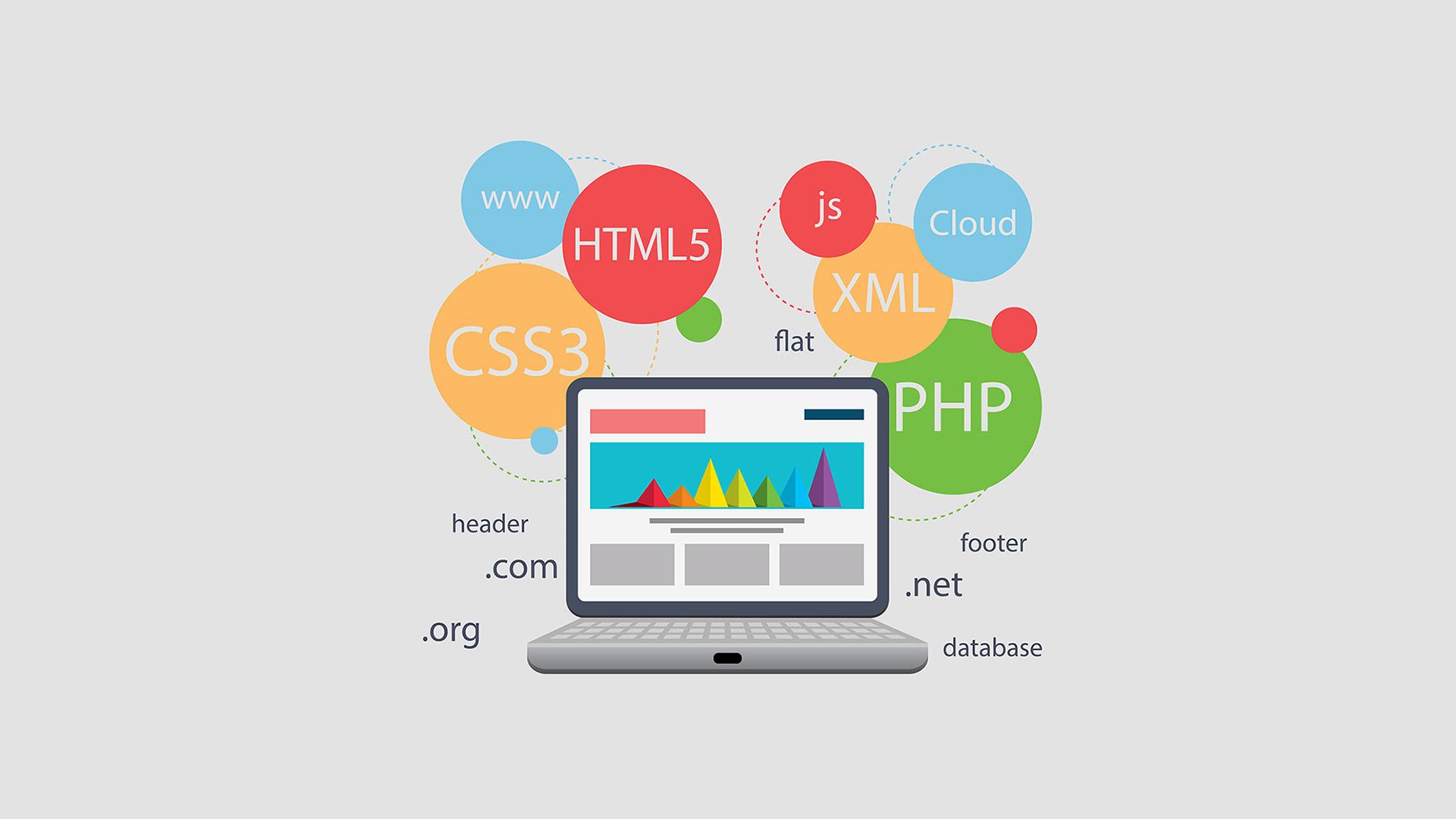 densenvolvendo sites responsivos limites de tamanho