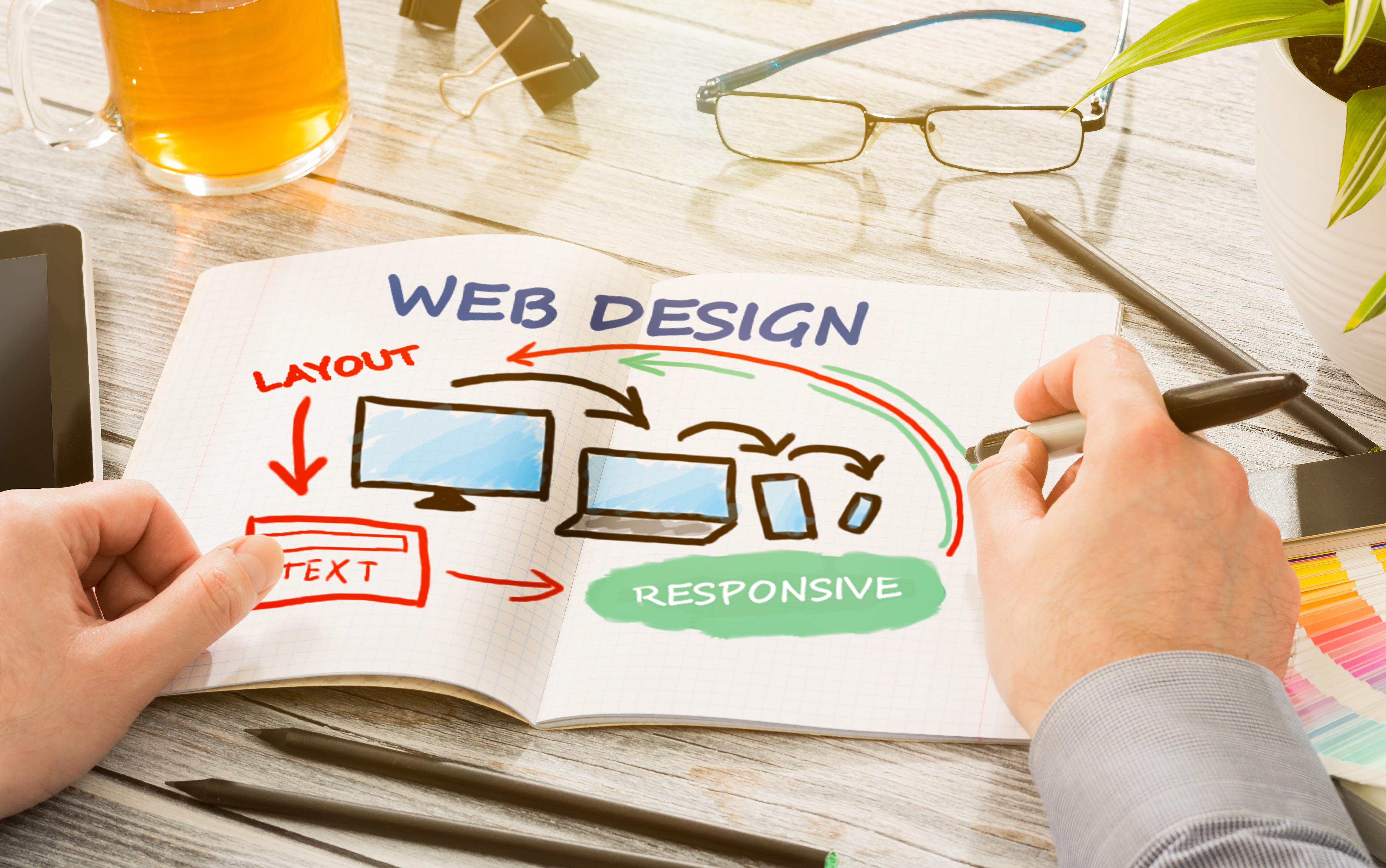 importancia de sites responsivos