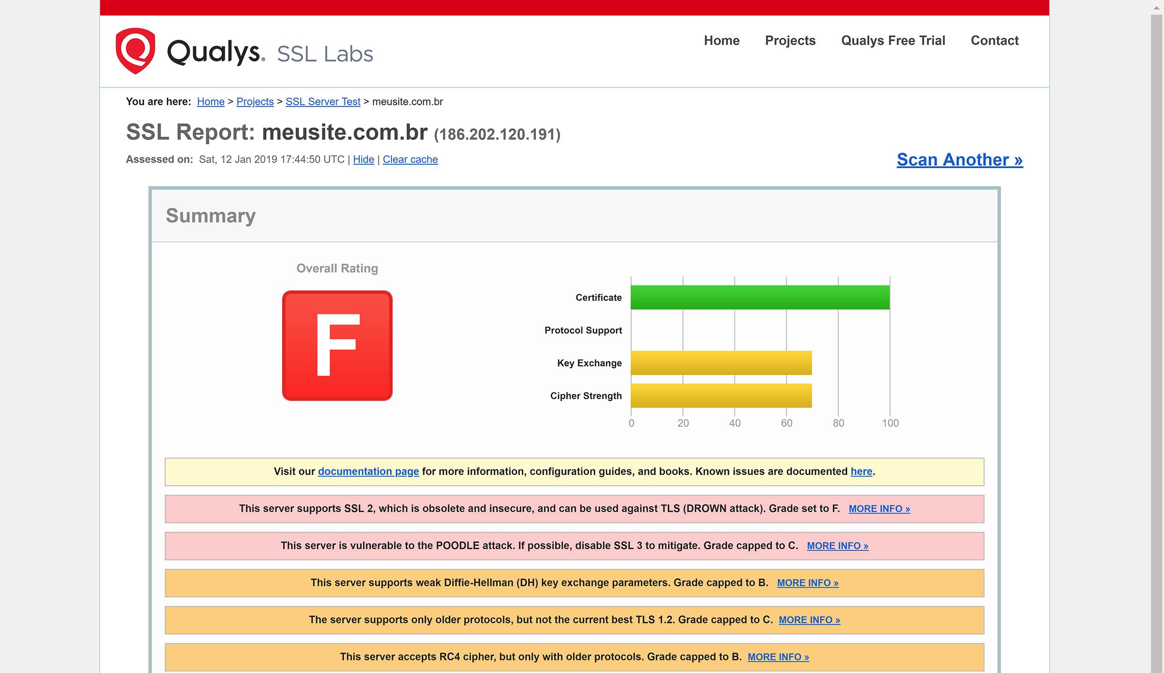 site inseguro com https e certificado válido