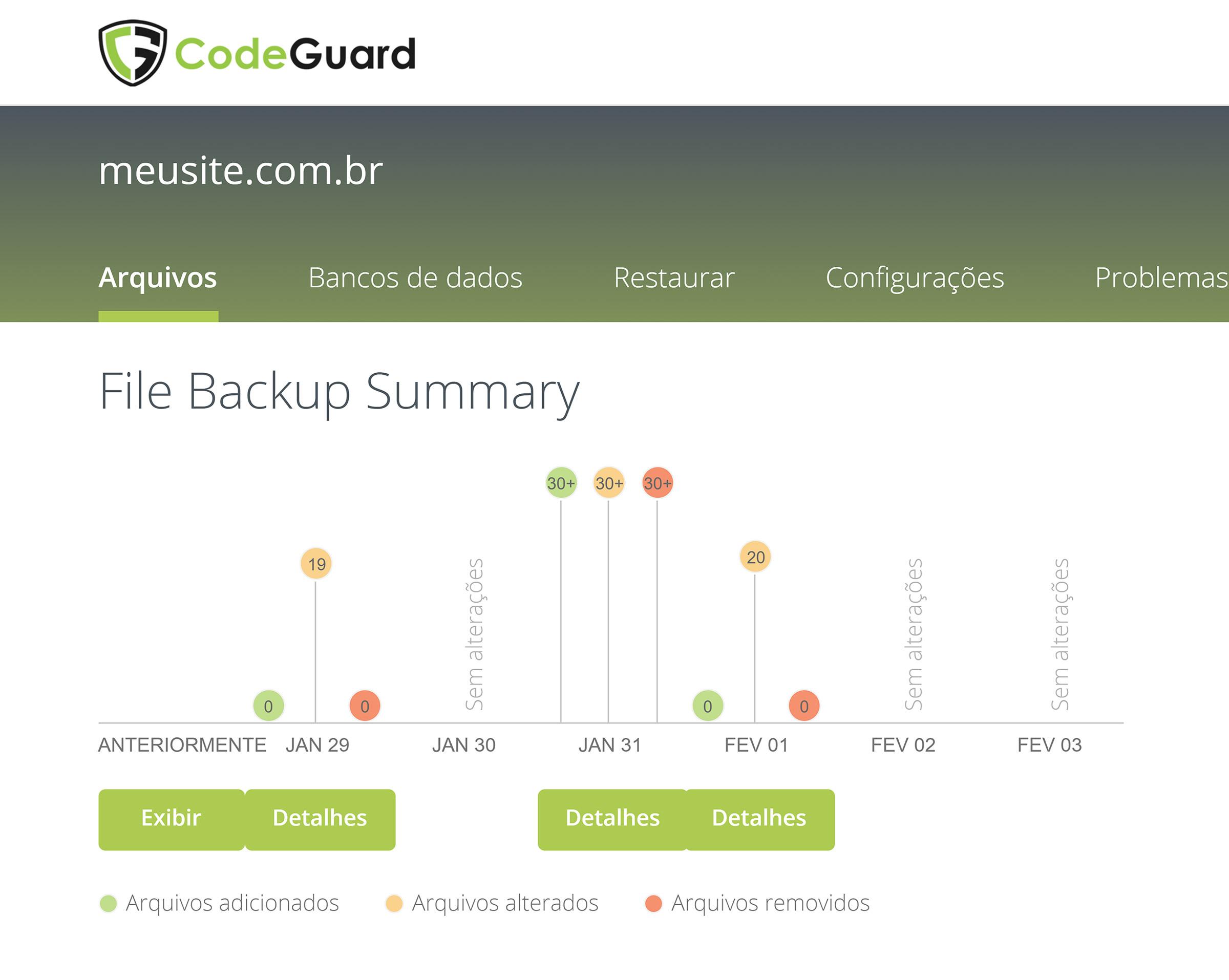 codeguard arquivos modificados painel